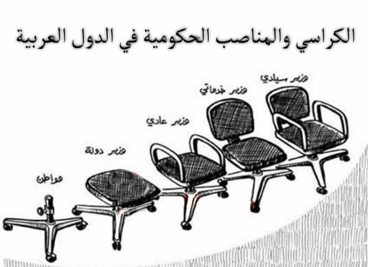 الكراسي و المناصب لبحكومية في الدول العربية